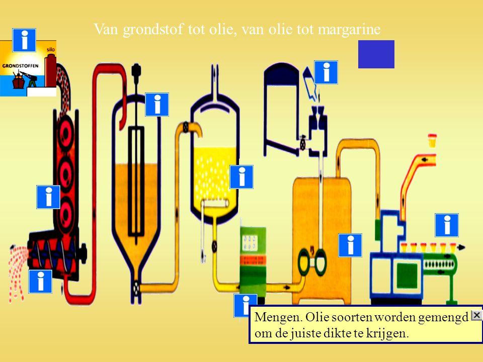 Van grondstof tot olie, van olie tot margarine