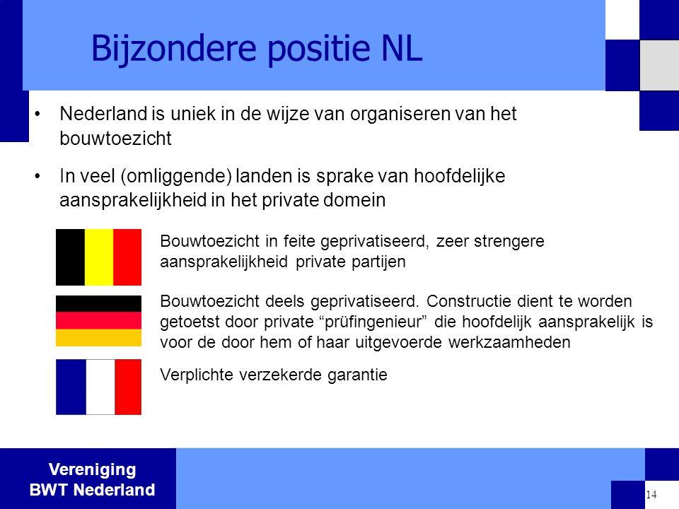 Bijzondere positie NL Nederland is uniek in de wijze van organiseren van het bouwtoezicht.