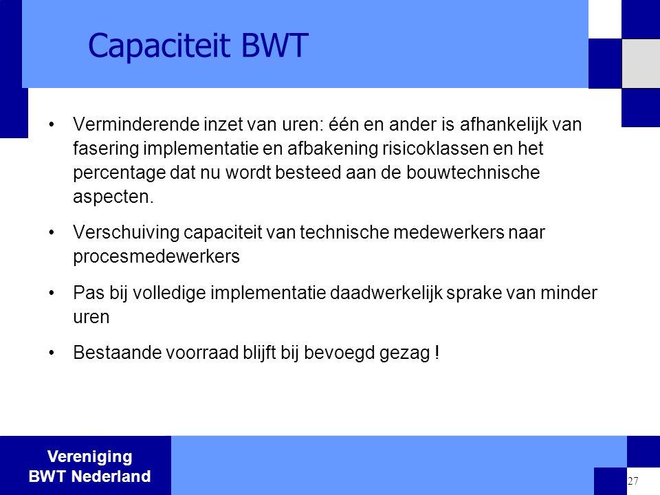 Capaciteit BWT