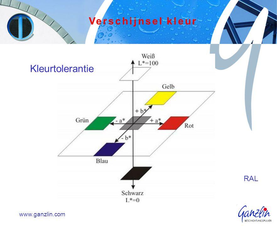 Verschijnsel kleur Kleurtolerantie RAL www.ganzlin.com