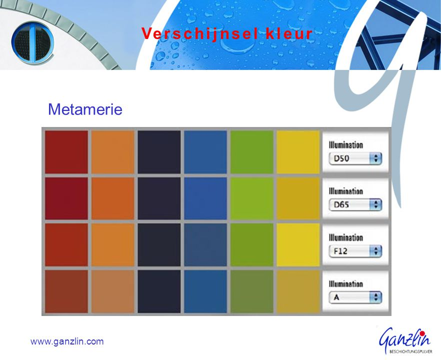 Verschijnsel kleur Metamerie www.ganzlin.com