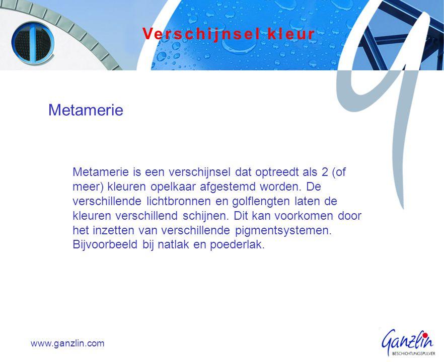 Verschijnsel kleur Metamerie