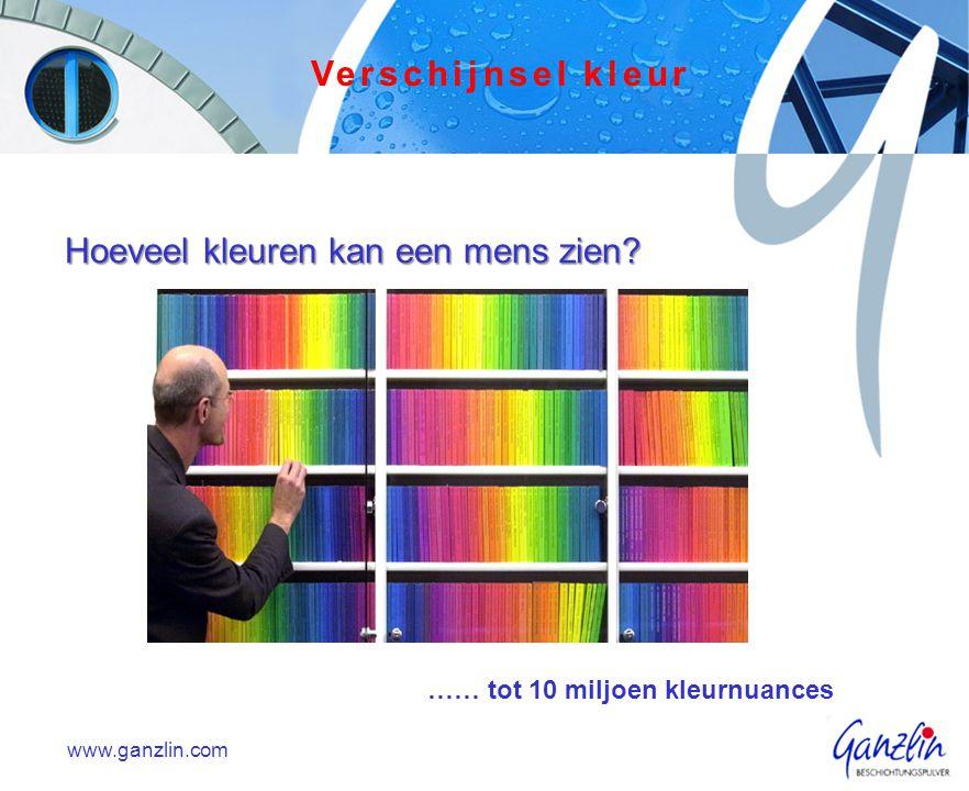 Hoeveel kleuren kan een mens zien