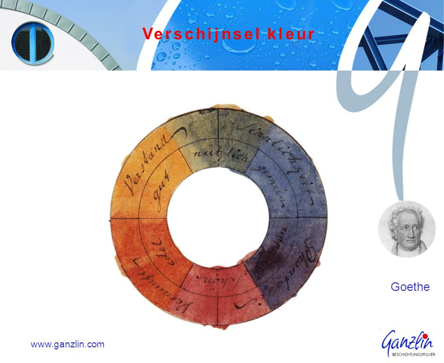 Verschijnsel kleur Goethe www.ganzlin.com