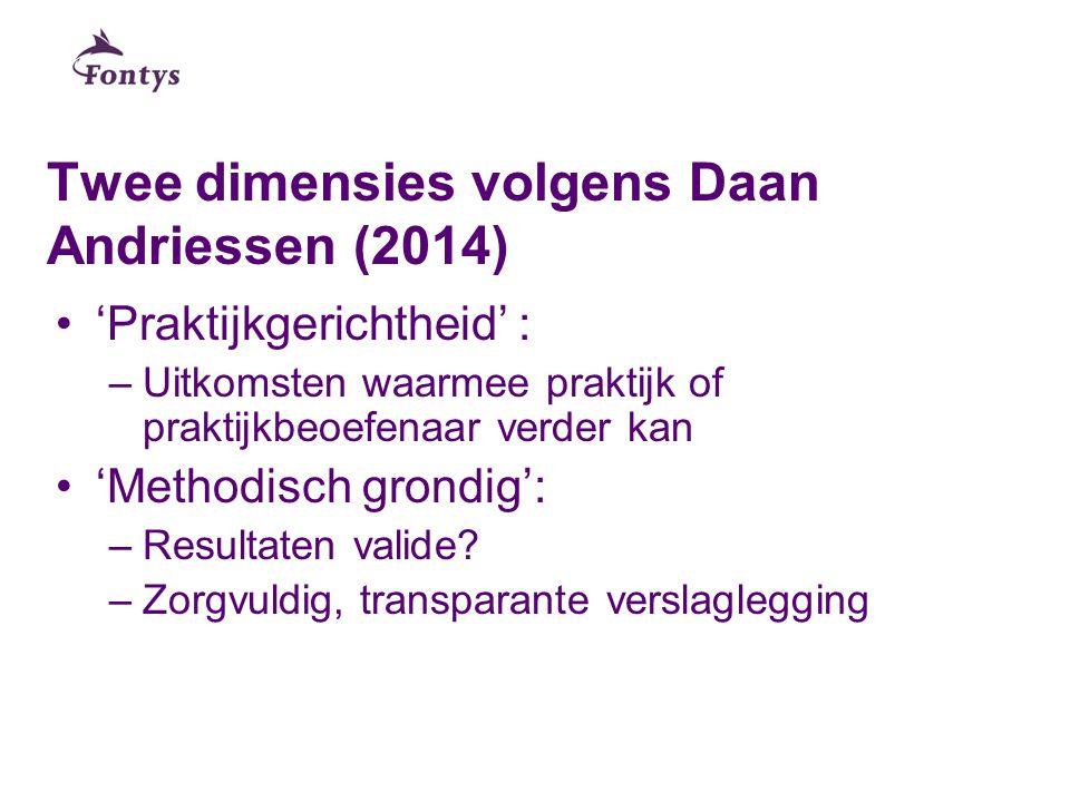 Twee dimensies volgens Daan Andriessen (2014)