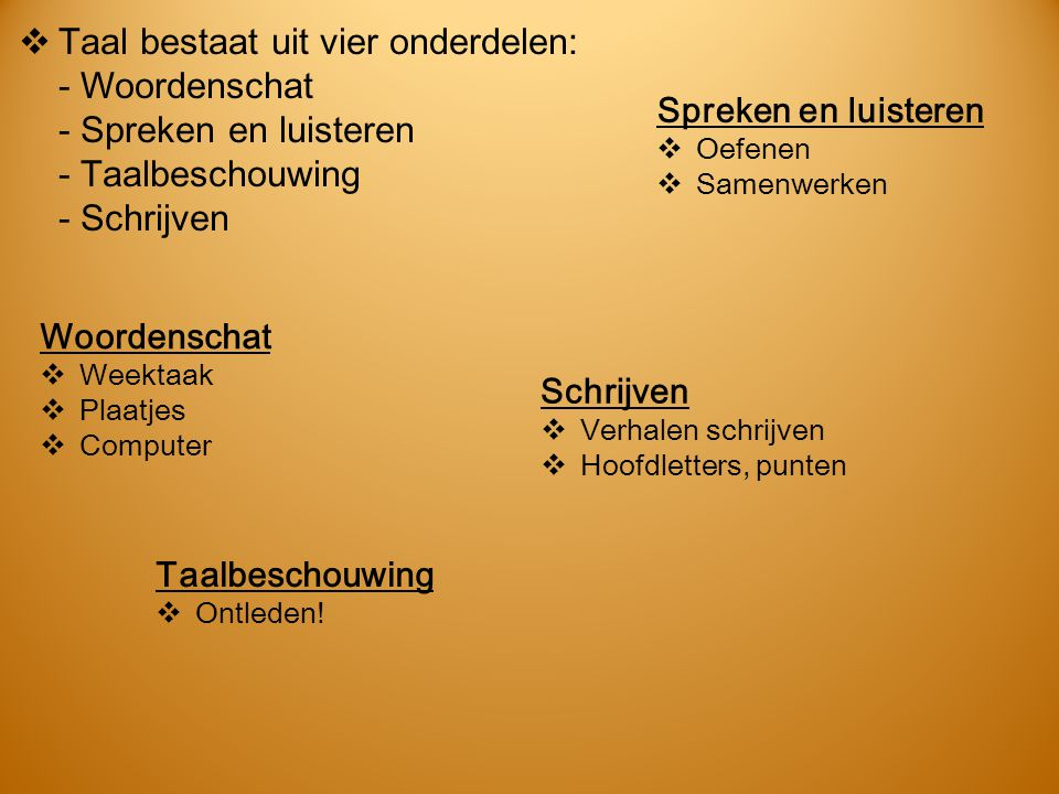 Taal bestaat uit vier onderdelen: - Woordenschat - Spreken en luisteren - Taalbeschouwing - Schrijven