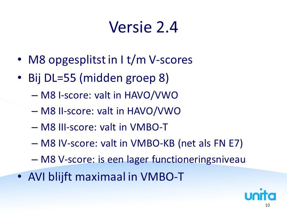 Versie 2.4 M8 opgesplitst in I t/m V-scores Bij DL=55 (midden groep 8)