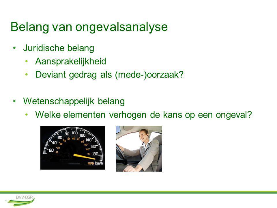 Belang van ongevalsanalyse