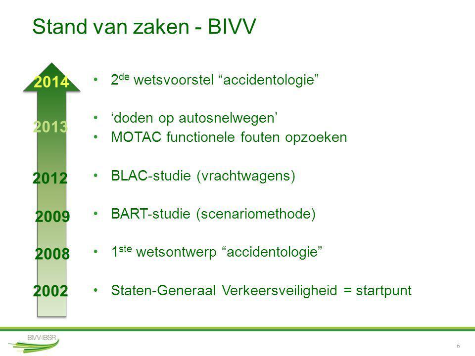 Stand van zaken - BIVV 2014. 2de wetsvoorstel accidentologie 'doden op autosnelwegen' MOTAC functionele fouten opzoeken.