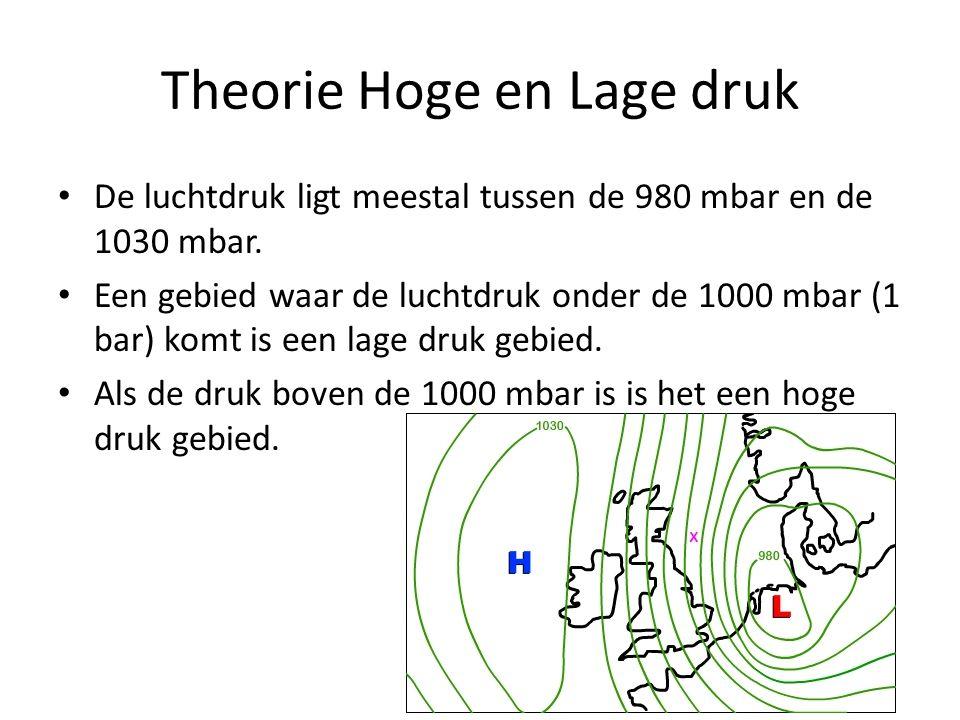 Theorie Hoge en Lage druk