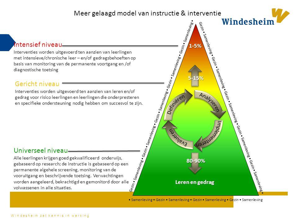 Meer gelaagd model van instructie & interventie