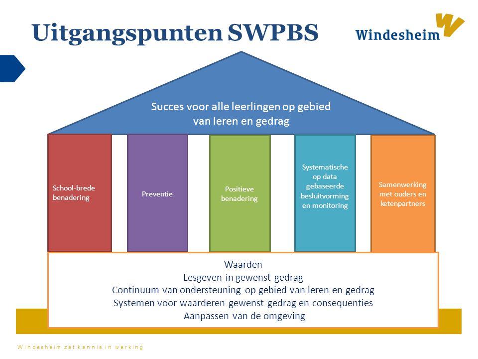 Uitgangspunten SWPBS Succes voor alle leerlingen op gebied van leren en gedrag. School-brede benadering.