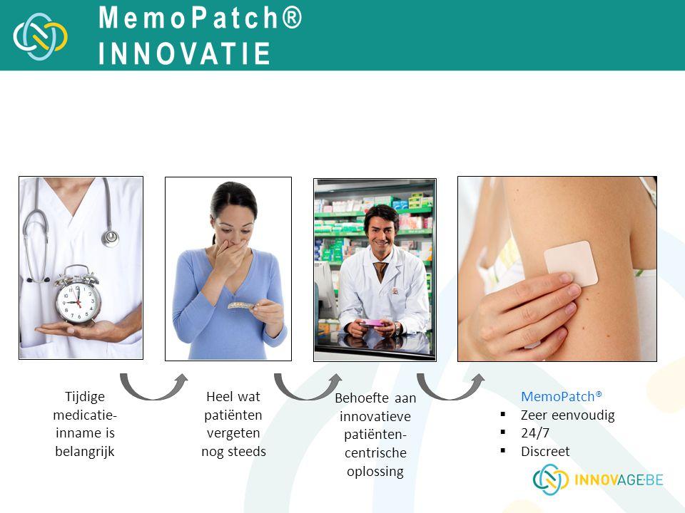 MemoPatch® INNOVATIE Tijdige medicatie-inname is belangrijk