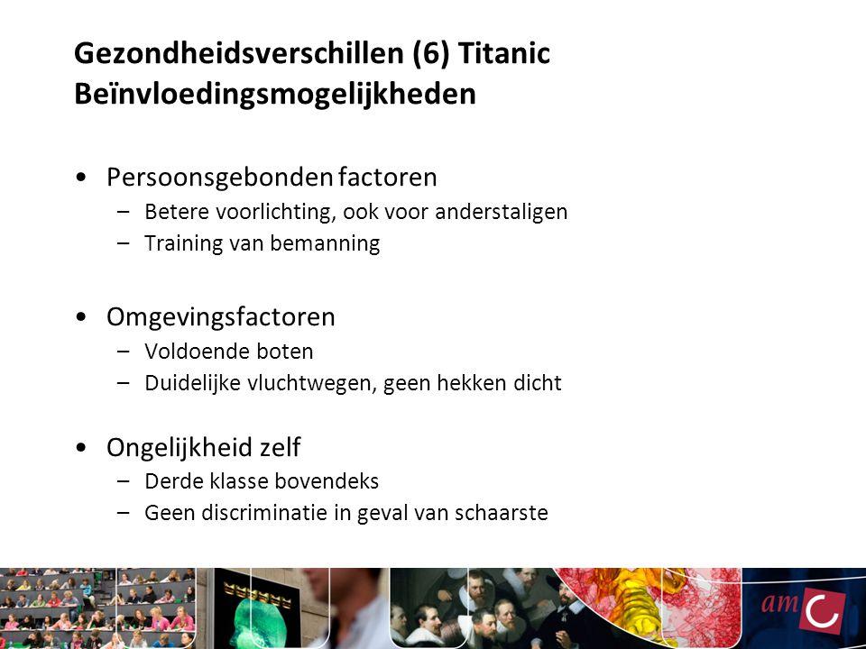Gezondheidsverschillen (6) Titanic Beïnvloedingsmogelijkheden