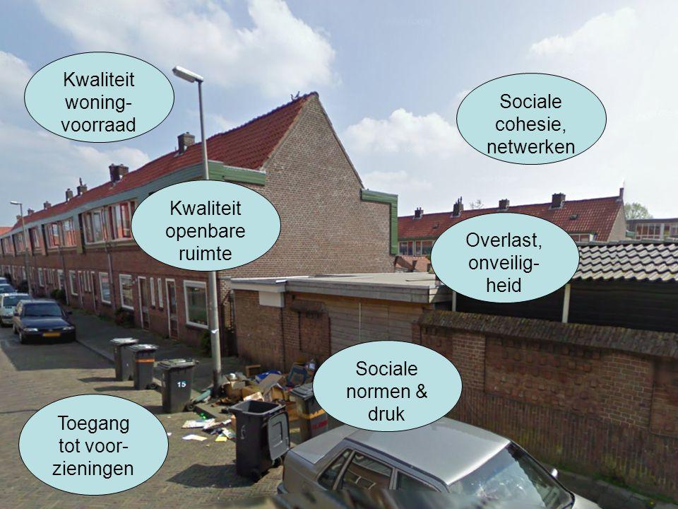 Kwaliteit woning-voorraad Sociale cohesie, netwerken