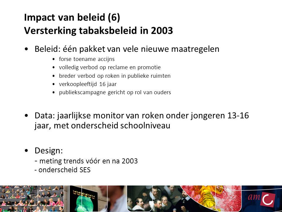 Impact van beleid (6) Versterking tabaksbeleid in 2003