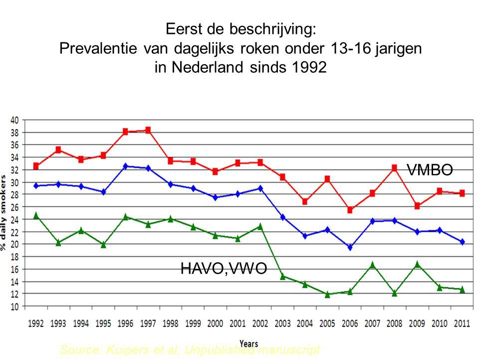 Eerst de beschrijving: Prevalentie van dagelijks roken onder 13-16 jarigen in Nederland sinds 1992