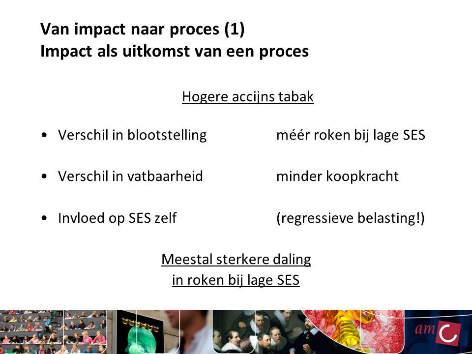 Van impact naar proces (1) Impact als uitkomst van een proces