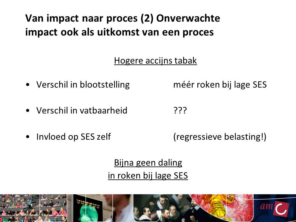 Van impact naar proces (2) Onverwachte impact ook als uitkomst van een proces