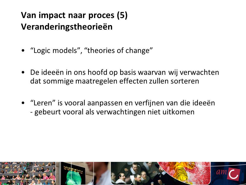 Van impact naar proces (5) Veranderingstheorieën