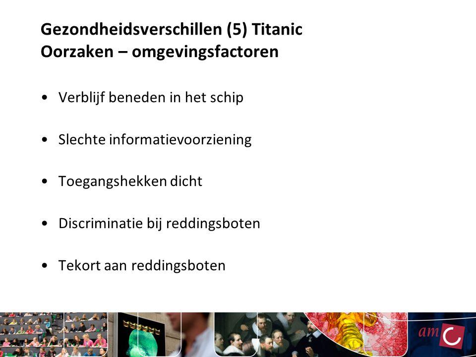 Gezondheidsverschillen (5) Titanic Oorzaken – omgevingsfactoren
