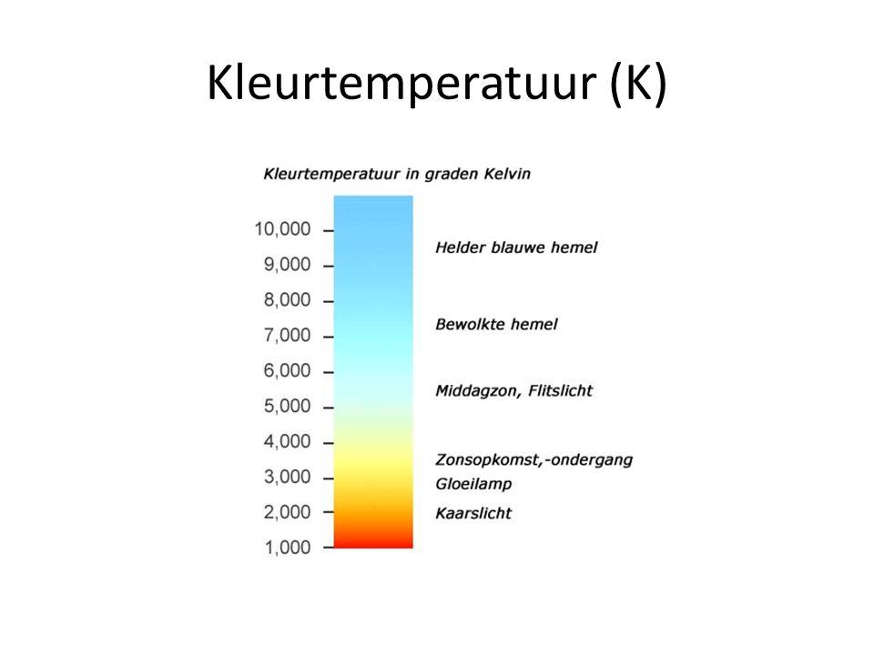 Kleurtemperatuur (K)