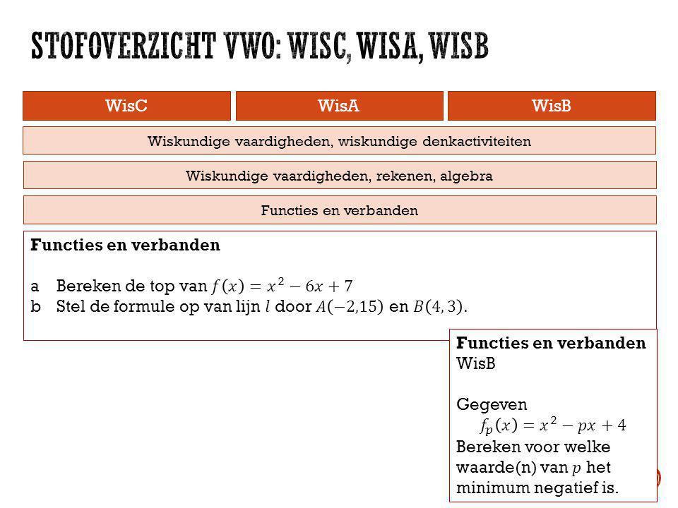 Stofoverzicht vwo: WisC, WisA, WisB