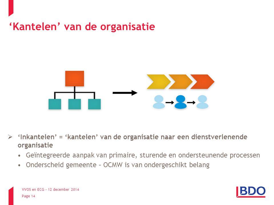 'Kantelen' van de organisatie