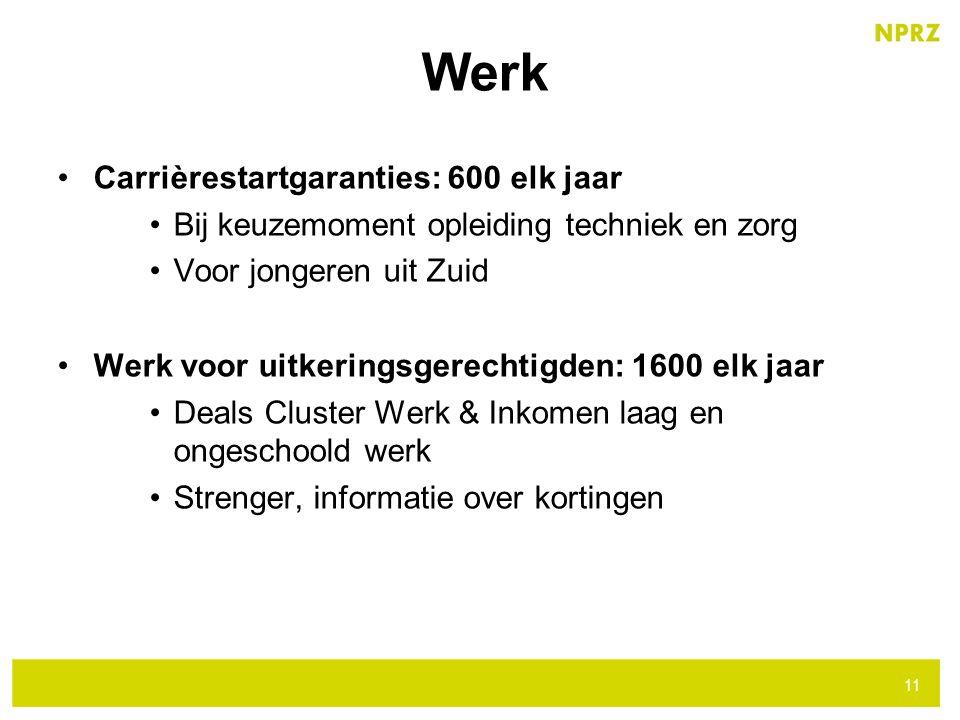 Werk Carrièrestartgaranties: 600 elk jaar