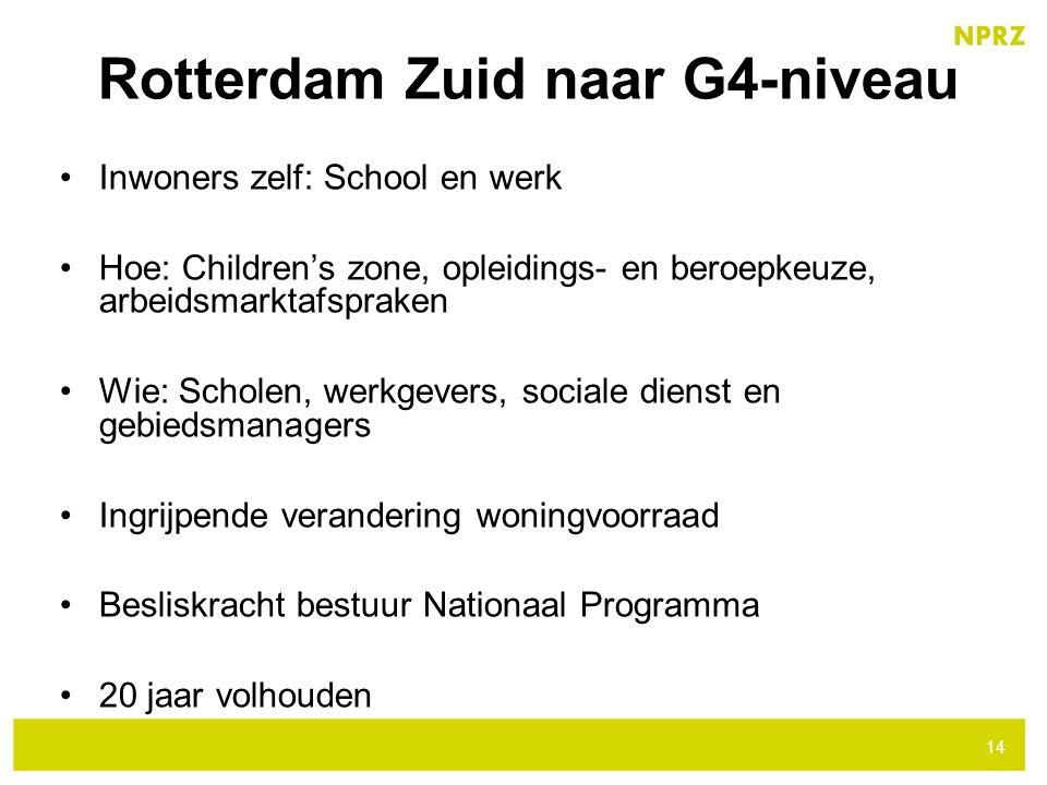 Rotterdam Zuid naar G4-niveau