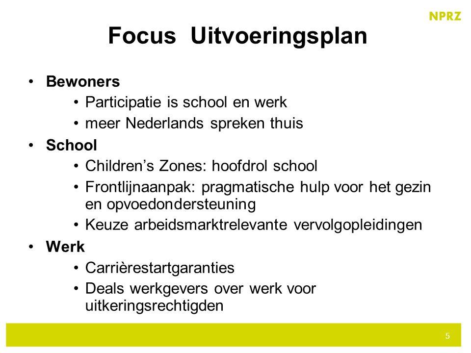 Focus Uitvoeringsplan