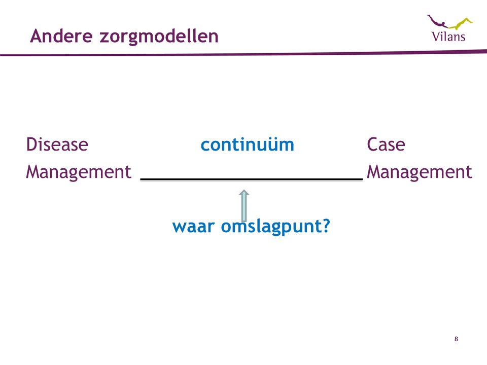 Disease continuüm Case Management Management waar omslagpunt