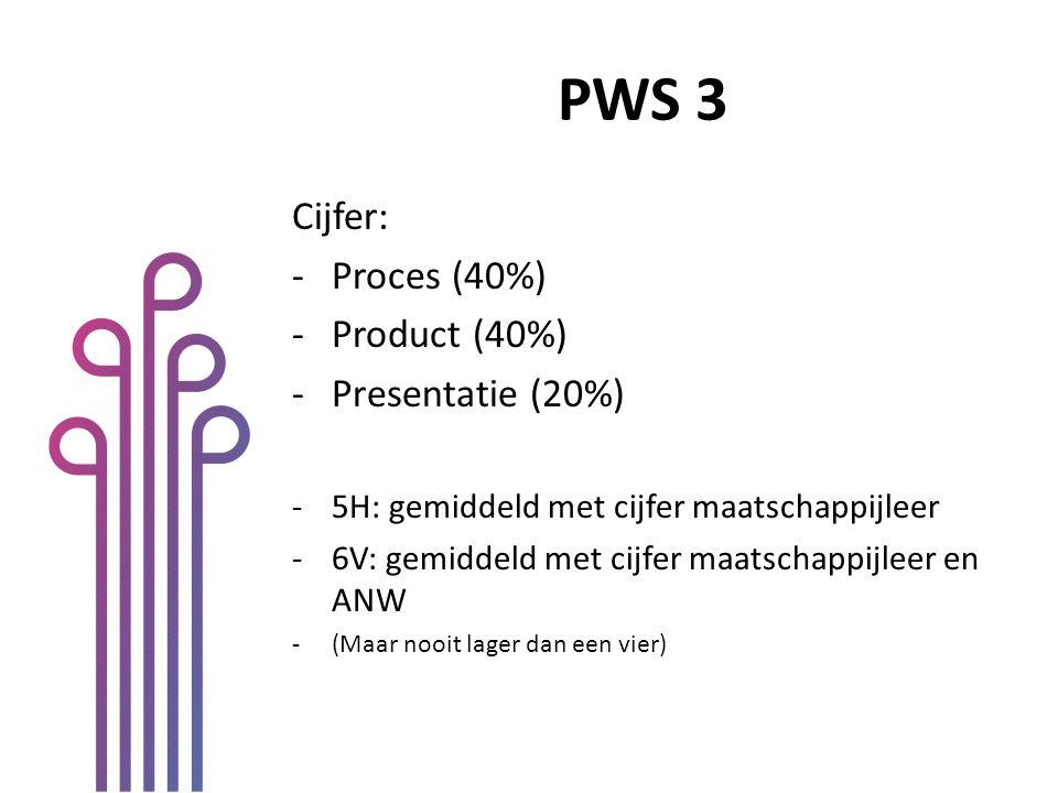 PWS 3 Cijfer: Proces (40%) Product (40%) Presentatie (20%)