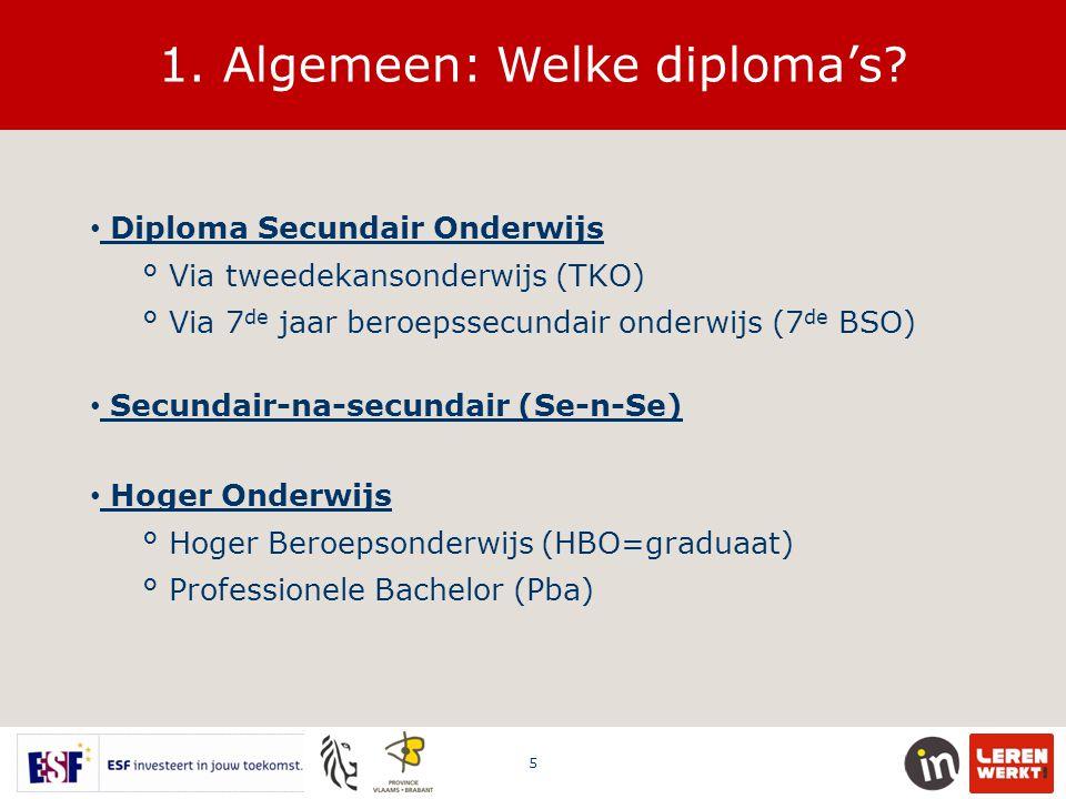 1. Algemeen: Welke diploma's