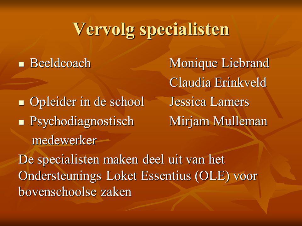 Vervolg specialisten Beeldcoach Monique Liebrand Claudia Erinkveld
