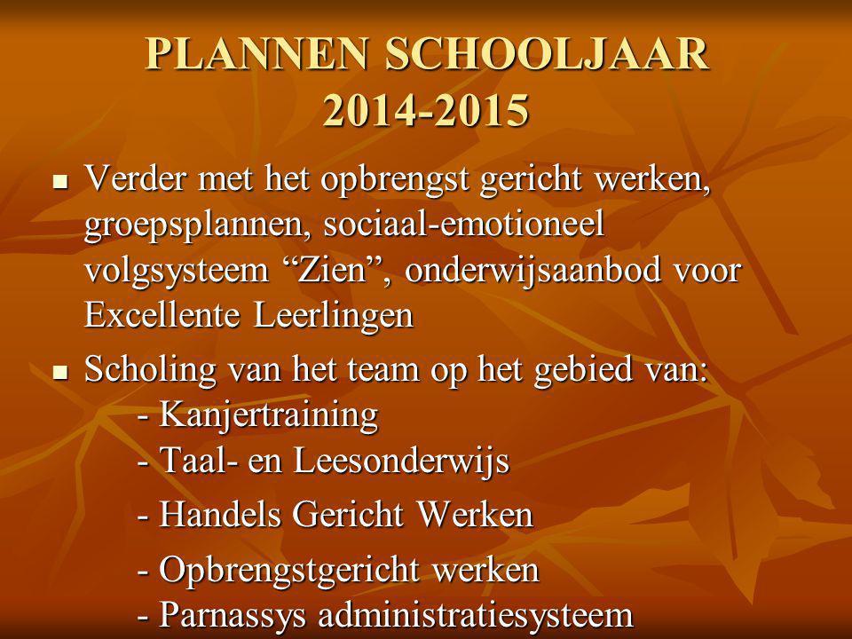 PLANNEN SCHOOLJAAR 2014-2015