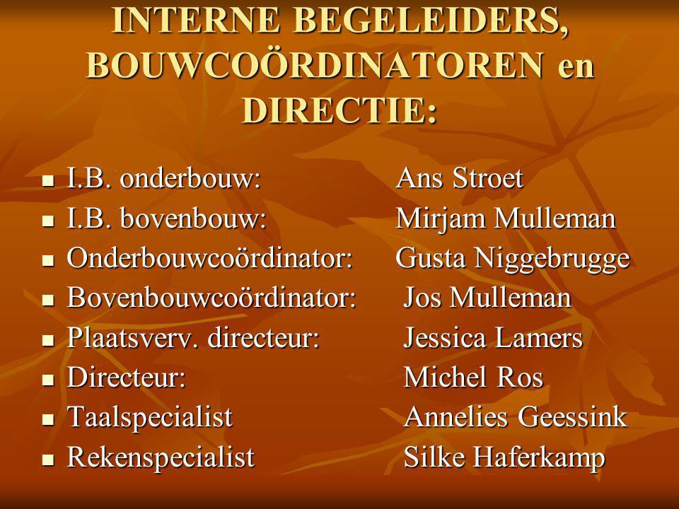 INTERNE BEGELEIDERS, BOUWCOÖRDINATOREN en DIRECTIE: