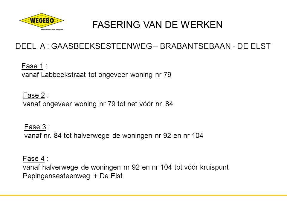 FASERING VAN DE WERKEN DEEL A : GAASBEEKSESTEENWEG – BRABANTSEBAAN - DE ELST. Fase 1 : vanaf Labbeekstraat tot ongeveer woning nr 79.