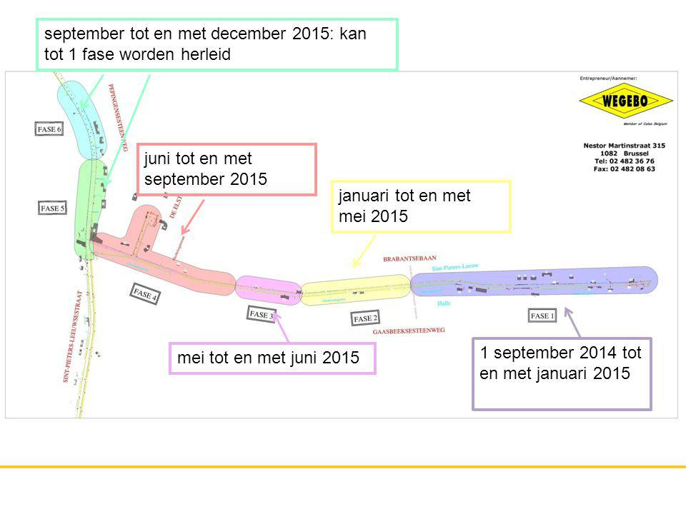 september tot en met december 2015: kan tot 1 fase worden herleid