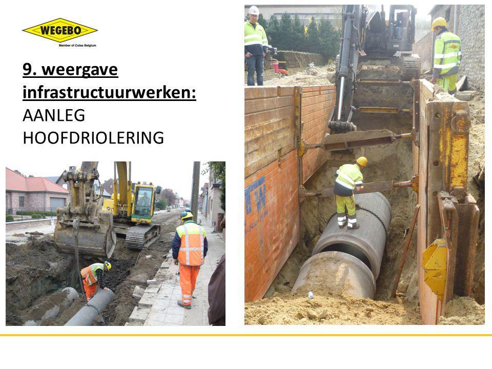 9. weergave infrastructuurwerken: AANLEG HOOFDRIOLERING