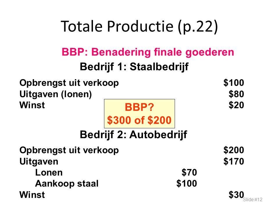 Totale Productie (p.22) BBP: Benadering finale goederen
