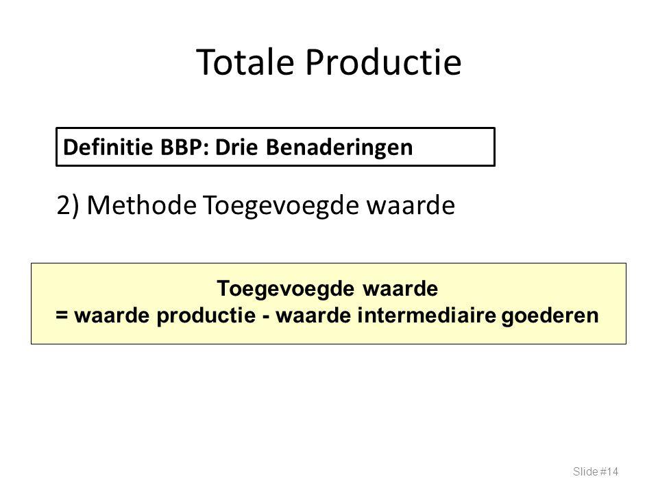 = waarde productie - waarde intermediaire goederen