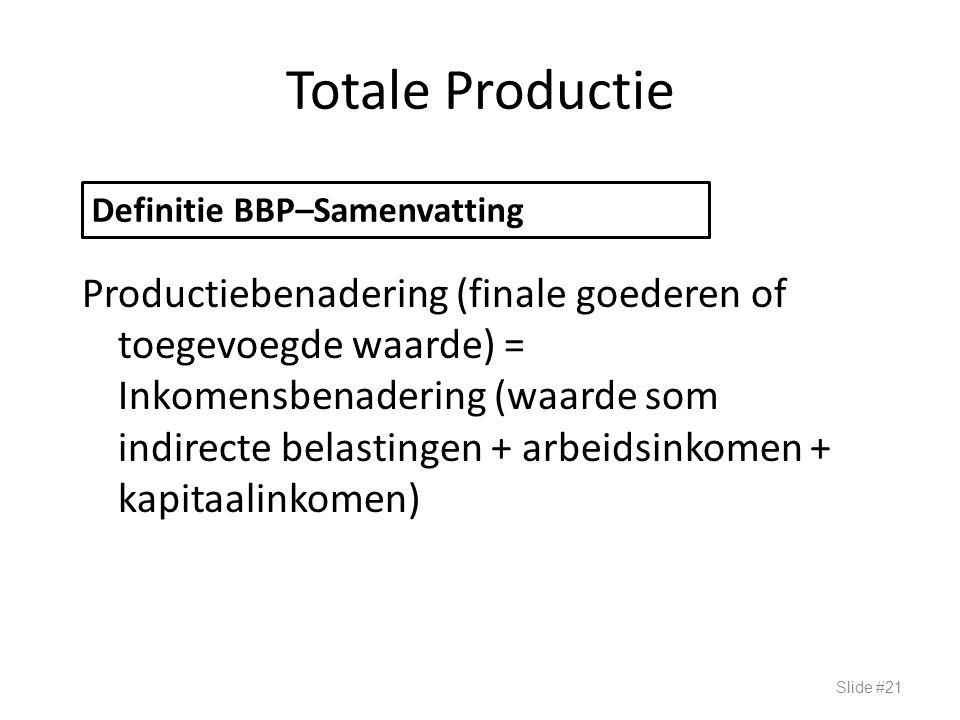 Totale Productie Definitie BBP–Samenvatting.