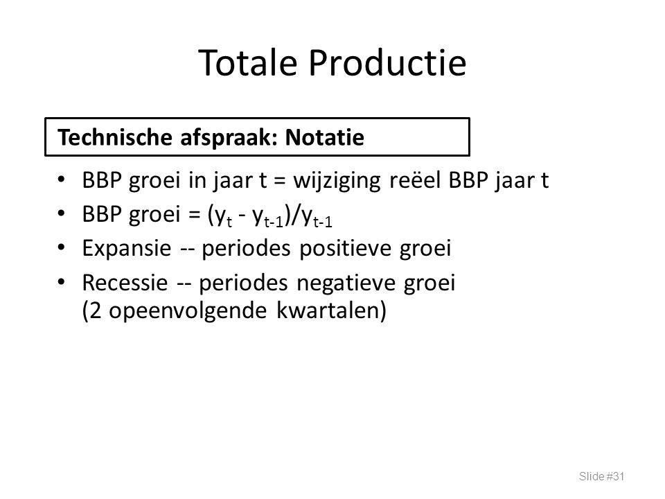 Totale Productie Technische afspraak: Notatie
