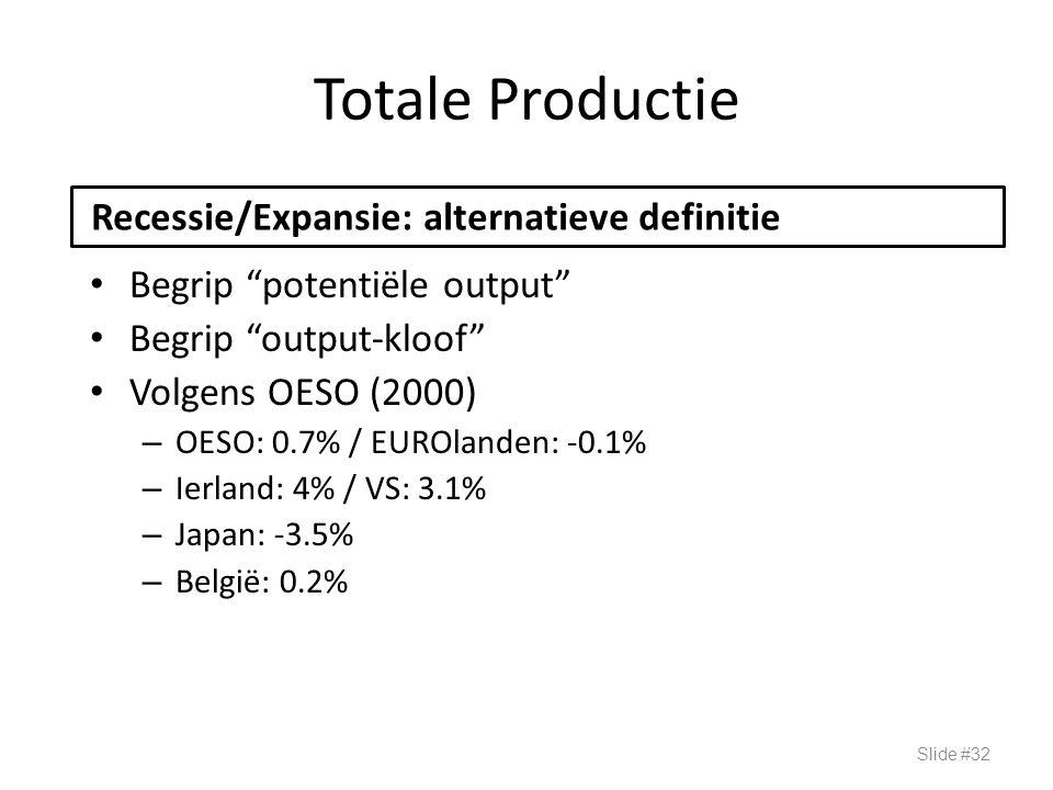 Totale Productie Recessie/Expansie: alternatieve definitie