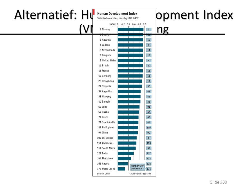 Alternatief: Human Development Index (VN) - Vergelijking
