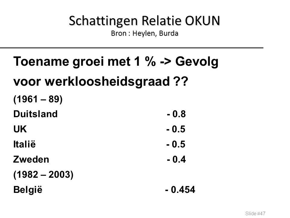 Schattingen Relatie OKUN Bron : Heylen, Burda