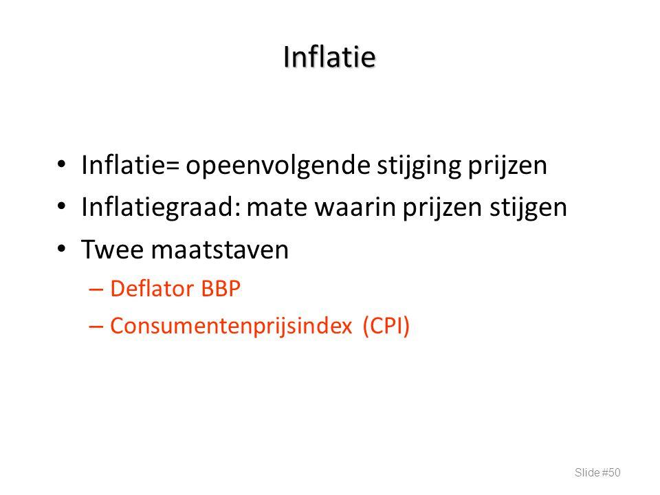 Inflatie Inflatie= opeenvolgende stijging prijzen
