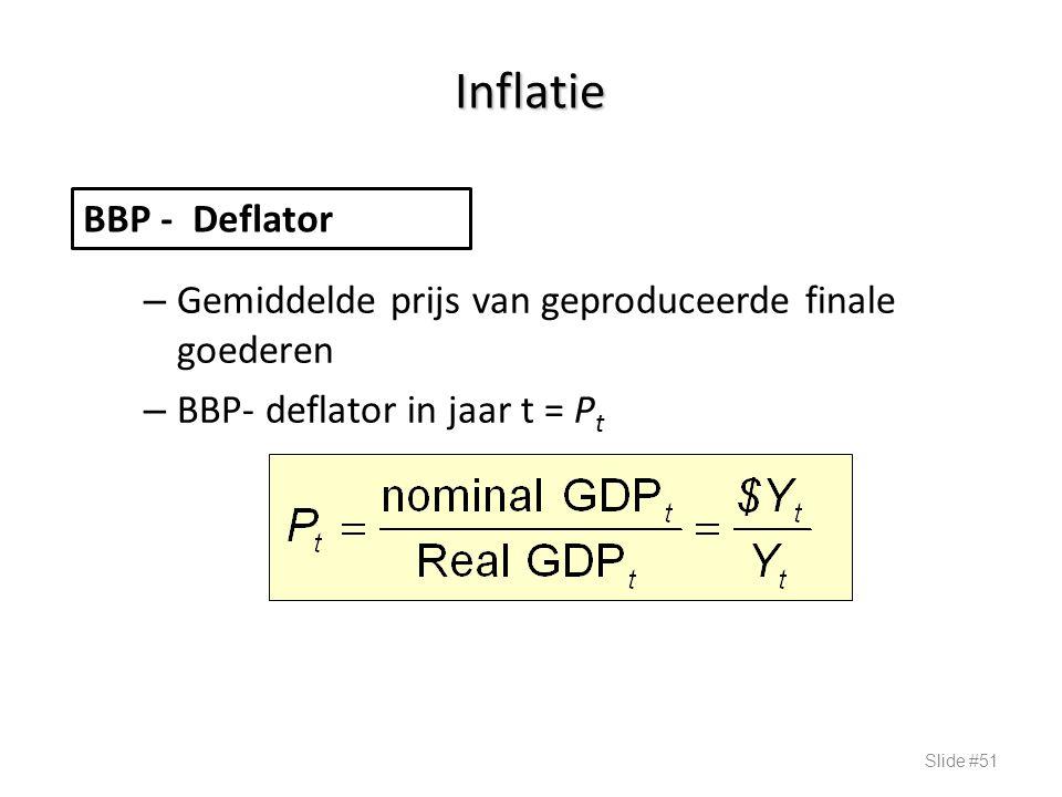 Inflatie BBP - Deflator
