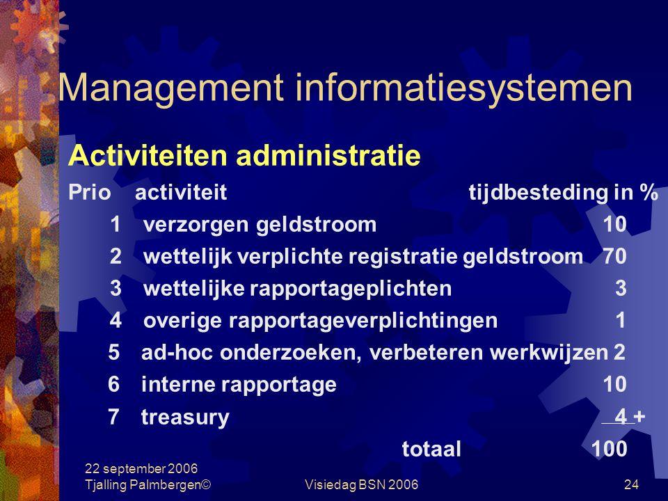 Management informatiesystemen